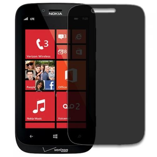Nokia Lumia 822 MPERO Privacy Screen Protector